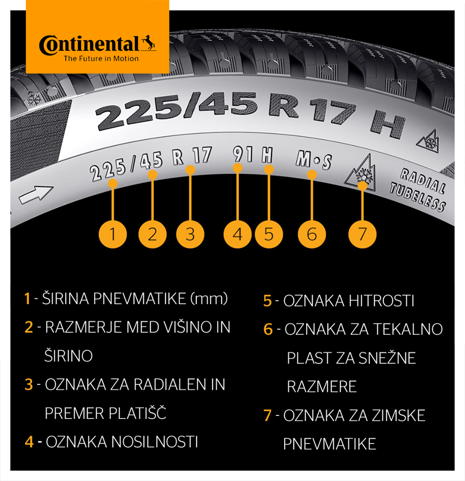 Kaj morate vedeti glede menjave pnevmatik